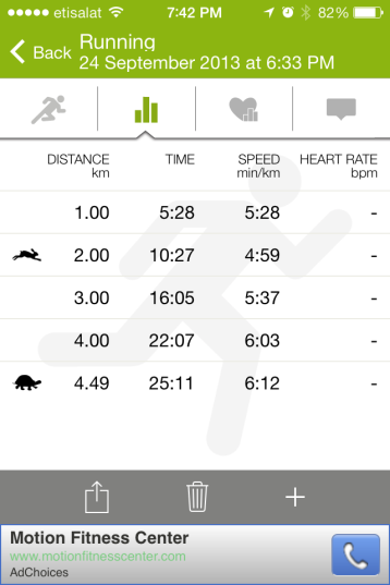 4.59 minutes for the 2nd kilometer!!! :)