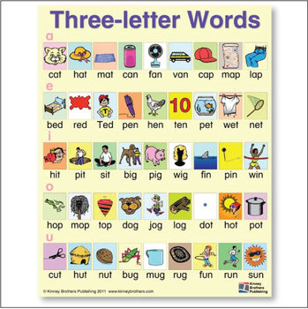 Three letter words…