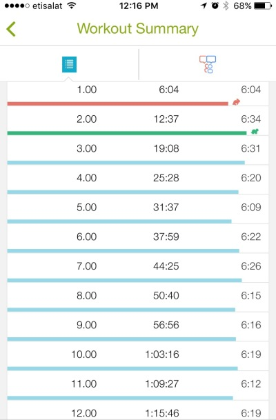 Fairly consistent pace :)